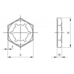 Controdadi di Sicurezza Elastici Palnut Inox DIN 7967