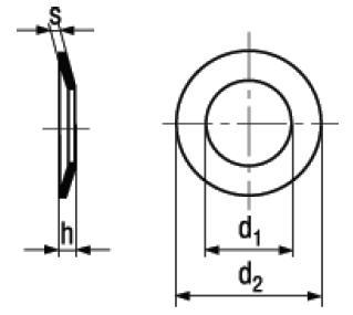 Rosette Elastiche Coniche per Assemblaggi Filettati DIN 6796